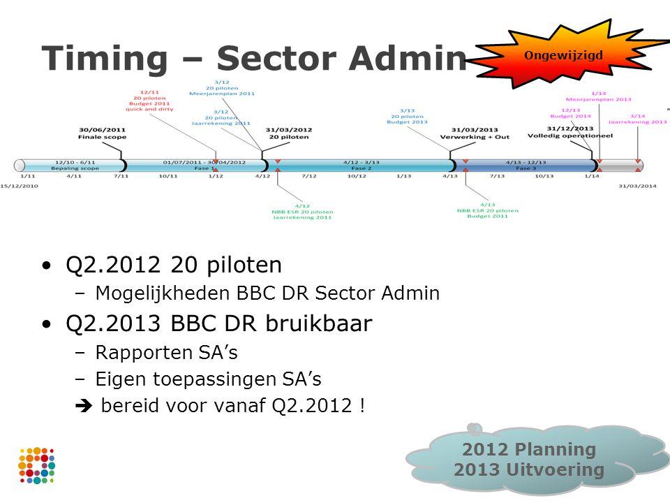 Timing – Sector Admin Q2.2012 20 piloten –Mogelijkheden BBC DR Sector Admin Q2.2013 BBC DR bruikbaar –Rapporten SA's –Eigen toepassingen SA's  bereid