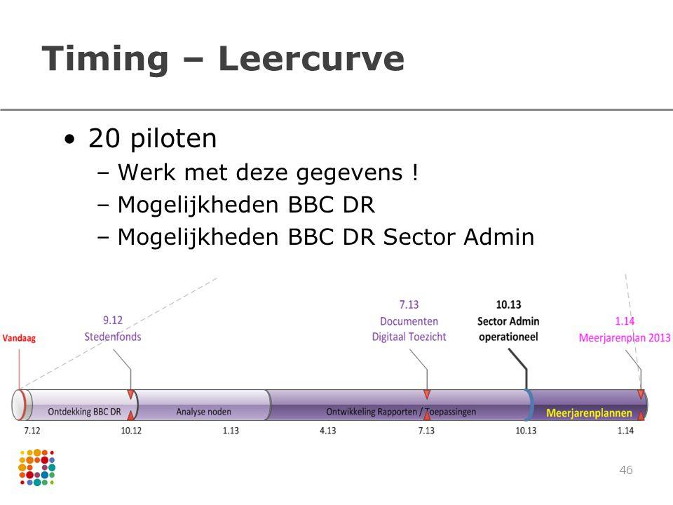 Timing – Leercurve 20 piloten –Werk met deze gegevens ! –Mogelijkheden BBC DR –Mogelijkheden BBC DR Sector Admin 46