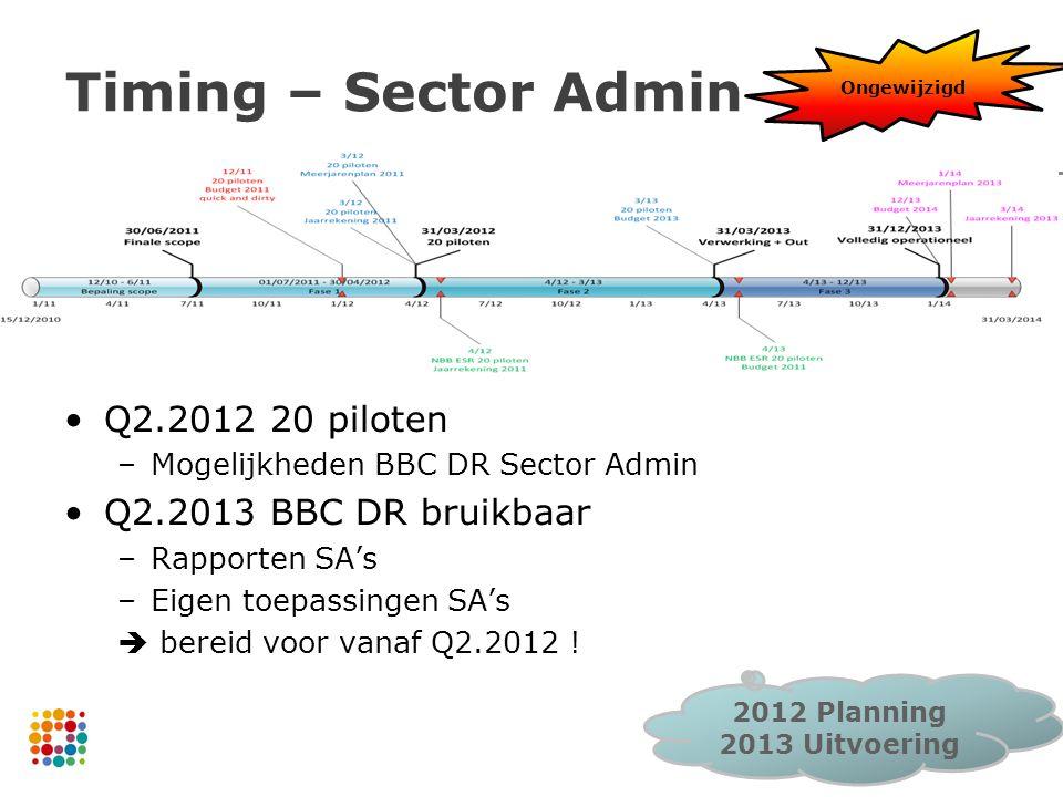 Timing – Sector Admin Q2.2012 20 piloten –Mogelijkheden BBC DR Sector Admin Q2.2013 BBC DR bruikbaar –Rapporten SA's –Eigen toepassingen SA's  bereid voor vanaf Q2.2012 .