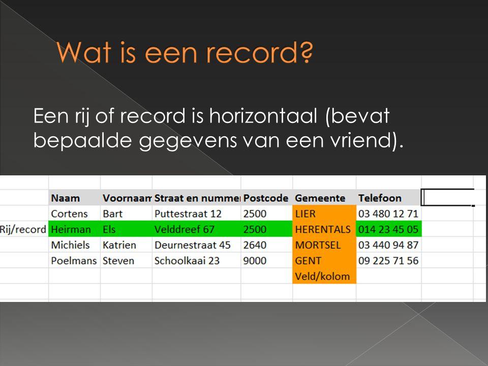 Een rij of record is horizontaal (bevat bepaalde gegevens van een vriend).