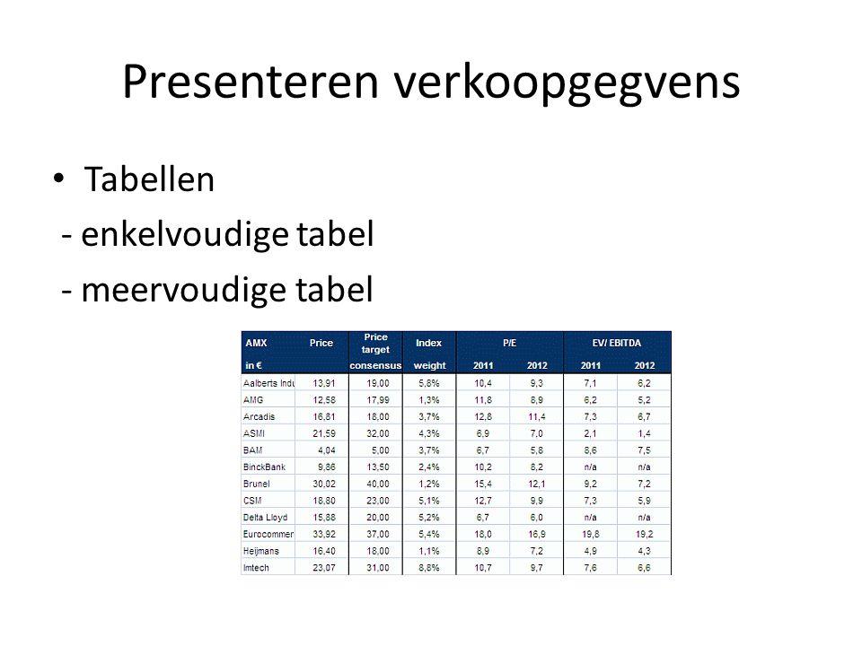 Presenteren verkoopgegvens Tabellen - enkelvoudige tabel - meervoudige tabel