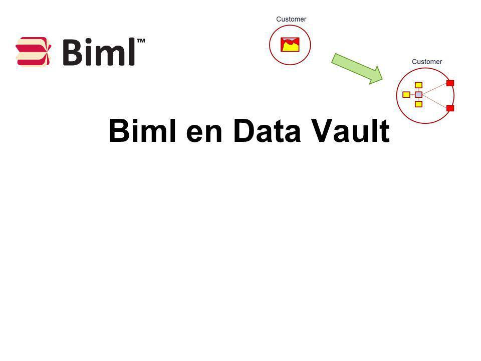 Biml en Data Vault