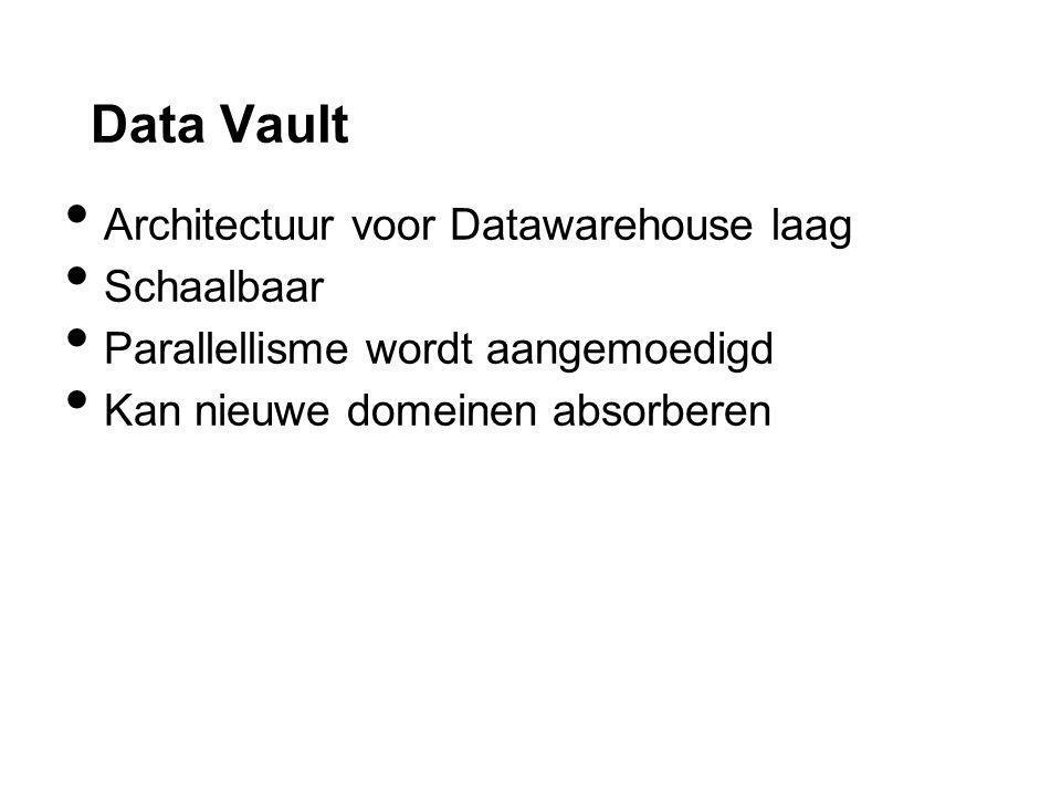 Data Vault Architectuur voor Datawarehouse laag Schaalbaar Parallellisme wordt aangemoedigd Kan nieuwe domeinen absorberen