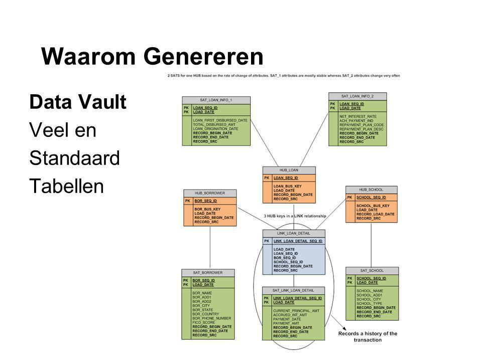 Waarom Genereren Data Vault Veel en Standaard Tabellen