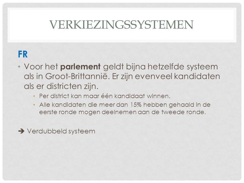 VERKIEZINGSSYSTEMEN FR VOORDELEN: Duidelijke keuze tussen links en rechts De regering beschikt over een grote meerderheid in het parlement.