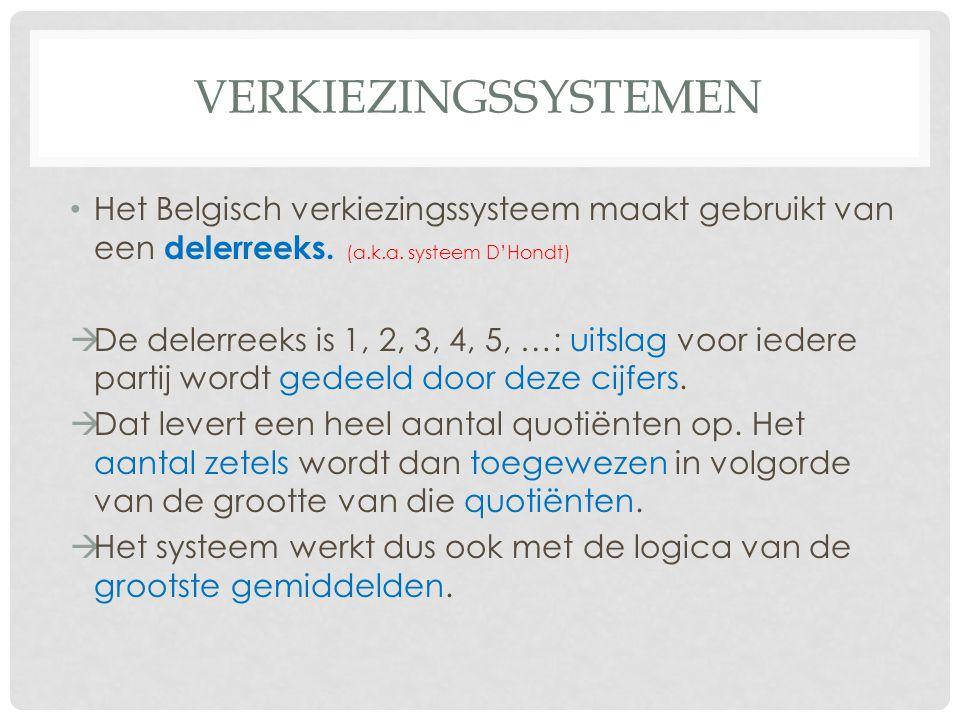 VERKIEZINGSSYSTEMEN Het Belgisch verkiezingssysteem maakt gebruikt van een delerreeks. (a.k.a. systeem D'Hondt)  De delerreeks is 1, 2, 3, 4, 5, …: u