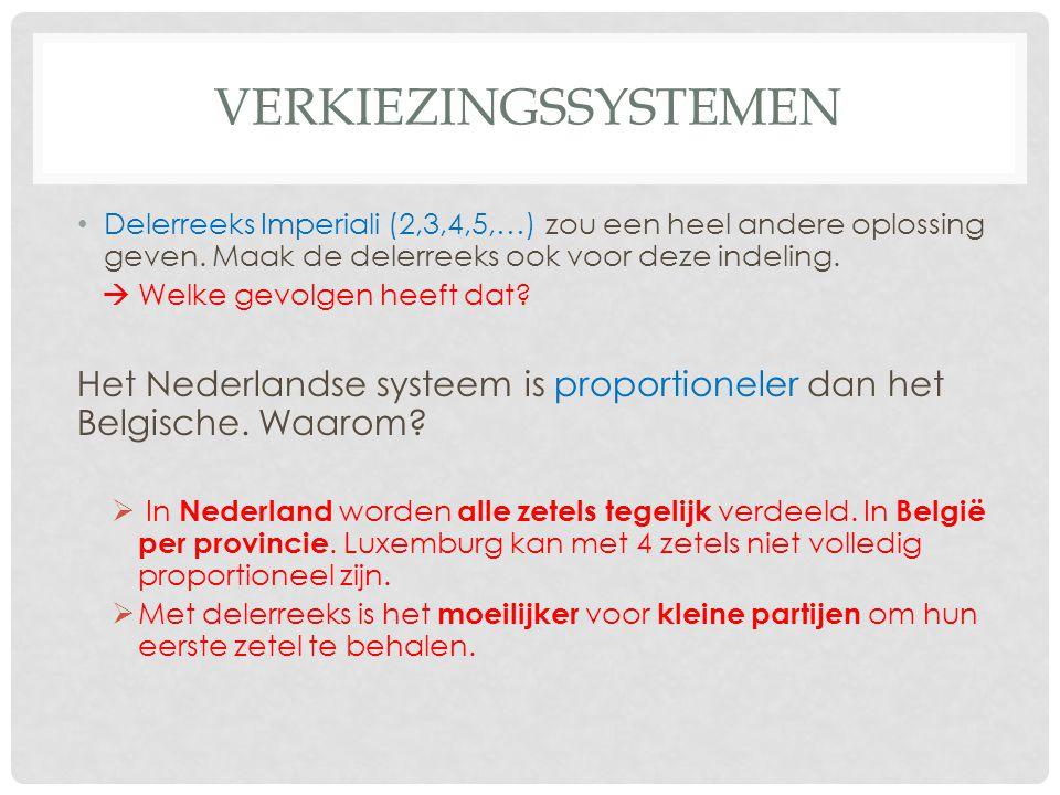 VERKIEZINGSSYSTEMEN Sinds 2003 geldt in België ook de 'kiesdrempel' van 5% per provincie.