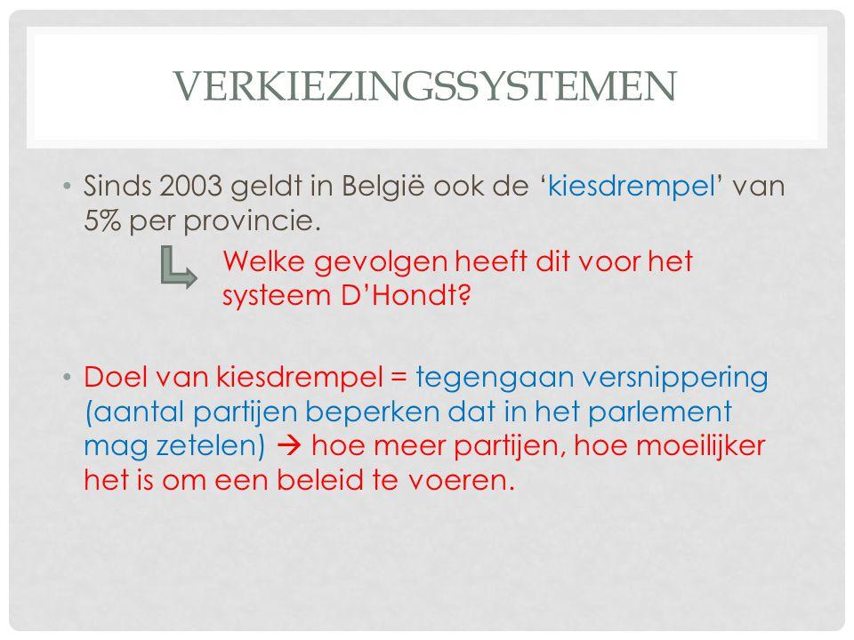 VERKIEZINGSSYSTEMEN Sinds 2003 geldt in België ook de 'kiesdrempel' van 5% per provincie. Welke gevolgen heeft dit voor het systeem D'Hondt? Doel van