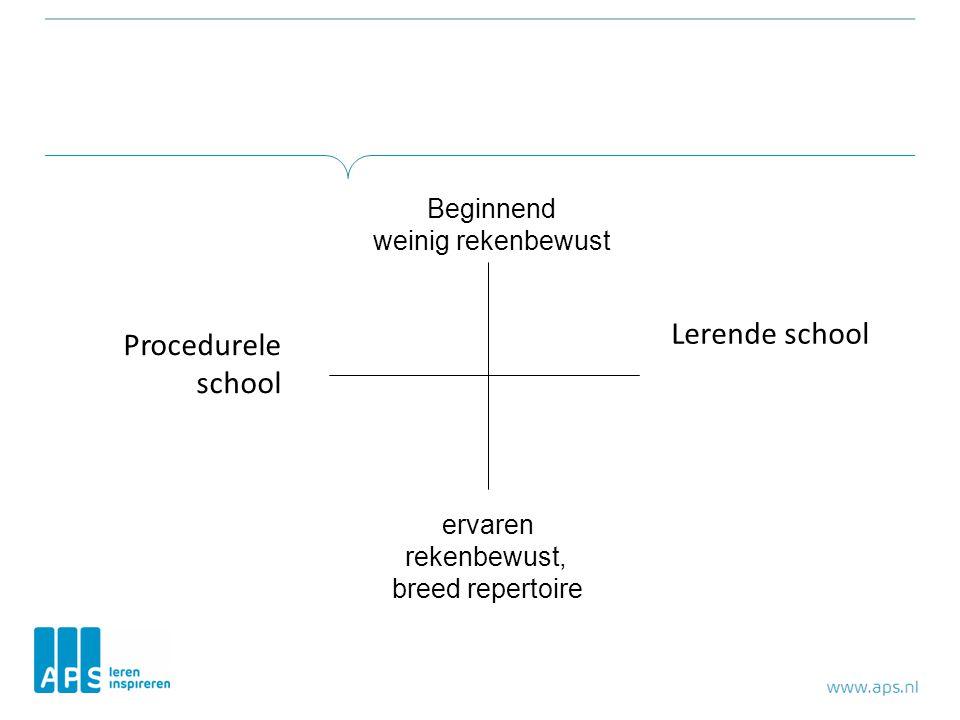 Beginnend weinig rekenbewust ervaren rekenbewust, breed repertoire Lerende school Procedurele school