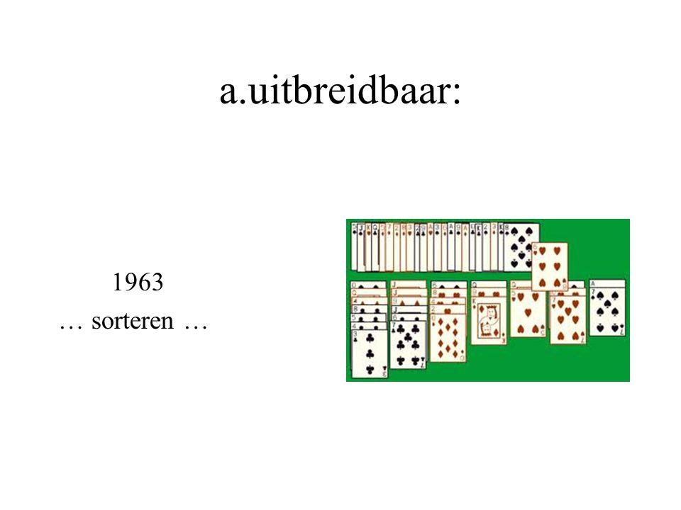 a.uitbreidbaar: 1963 … sorteren …