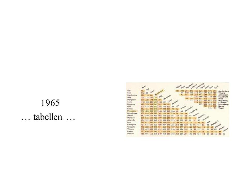 1965 … tabellen …