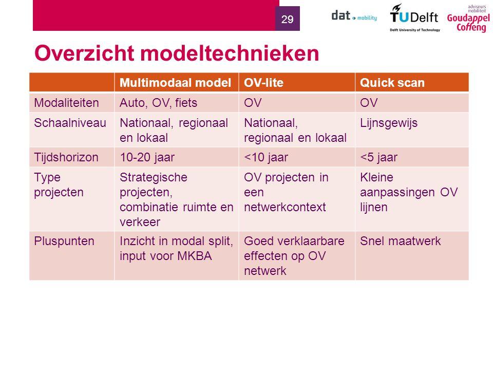 29 Overzicht modeltechnieken Multimodaal modelOV-liteQuick scan ModaliteitenAuto, OV, fietsOV SchaalniveauNationaal, regionaal en lokaal Lijnsgewijs T