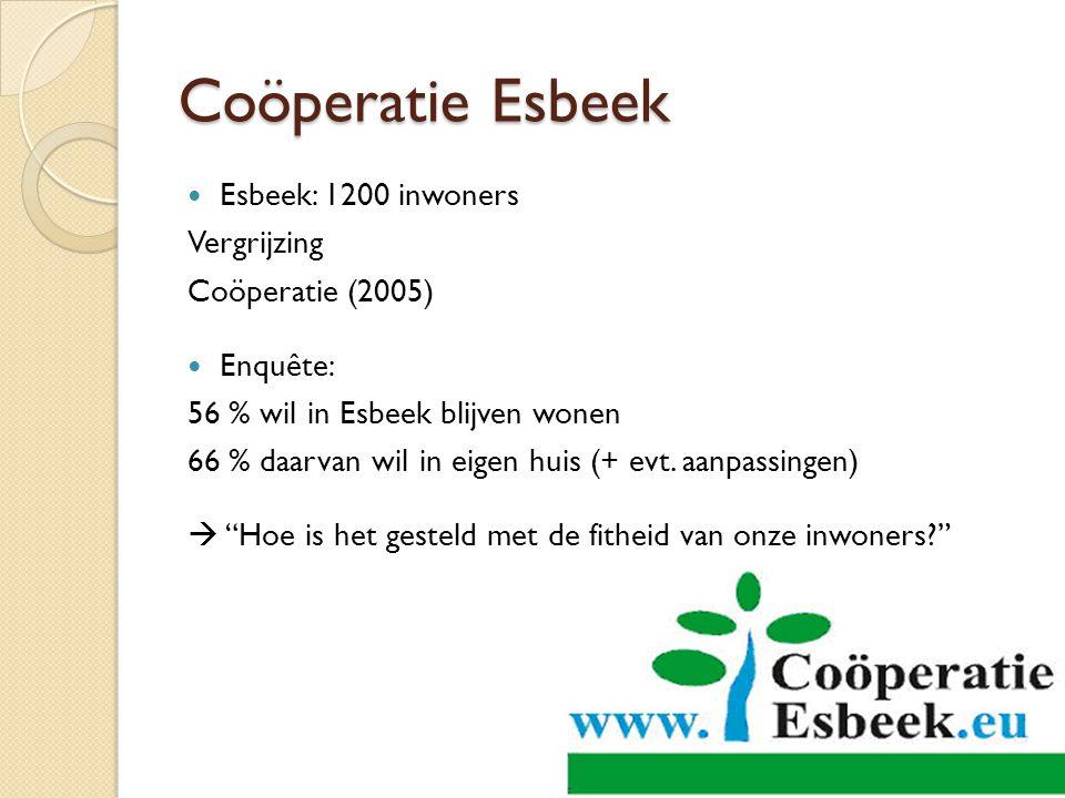 Coöperatie Esbeek Esbeek: 1200 inwoners Vergrijzing Coöperatie (2005) Enquête: 56 % wil in Esbeek blijven wonen 66 % daarvan wil in eigen huis (+ evt.