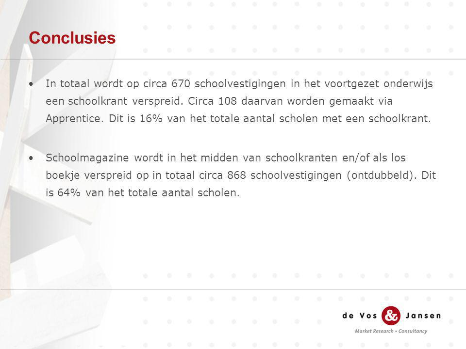 Over De Vos & Jansen Market Research + Consult De Vos & Jansen Market Research + Consult is ISO gecertificeerd, lid van de MOA, Esomar en maakt daarnaast deel uit van Global Market Research.