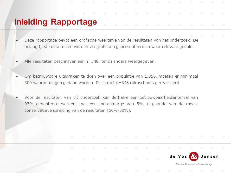 Inleiding Rapportage Deze rapportage bevat een grafische weergave van de resultaten van het onderzoek. De belangrijkste uitkomsten worden via grafieke