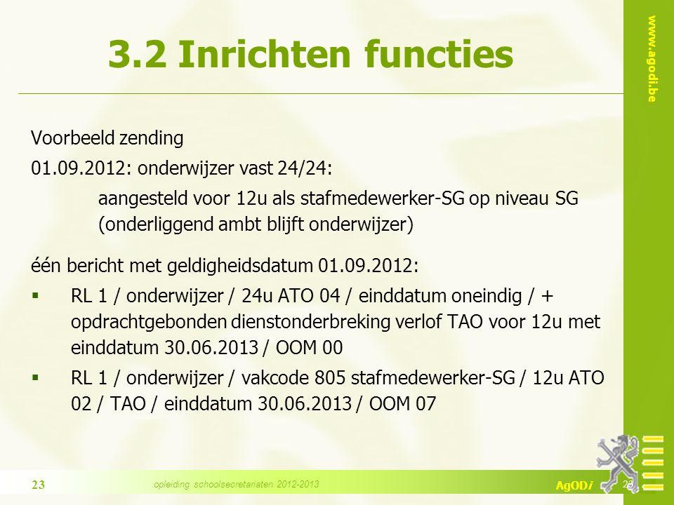 www.agodi.be AgODi 3.2 Inrichten functies Voorbeeld zending 01.09.2012: onderwijzer vast 24/24: aangesteld voor 12u als stafmedewerker-SG op niveau SG