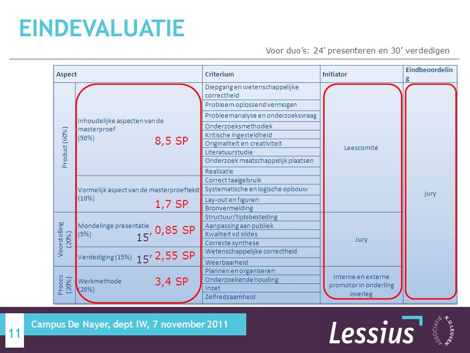EINDEVALUATIE 11 8,5 SP 1,7 SP 3,4 SP 2,55 SP 0,85 SP Campus De Nayer, dept IW, 7 november 2011 15' Voor duo's: 24' presenteren en 30' verdedigen
