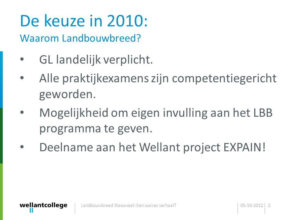 LBB in Klaaswaal: klas 3 Alle praktijkvakken worden apart gegeven.