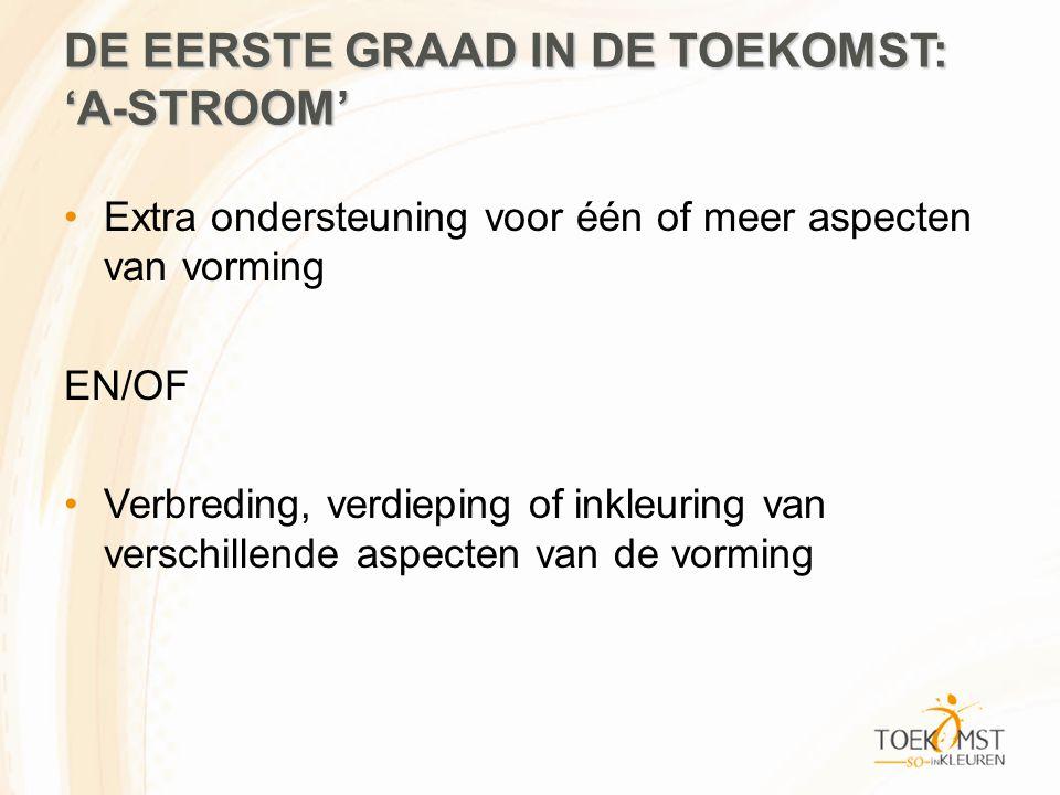 DE EERSTE GRAAD IN DE TOEKOMST: 'A-STROOM' Extra ondersteuning voor één of meer aspecten van vorming EN/OF Verbreding, verdieping of inkleuring van verschillende aspecten van de vorming