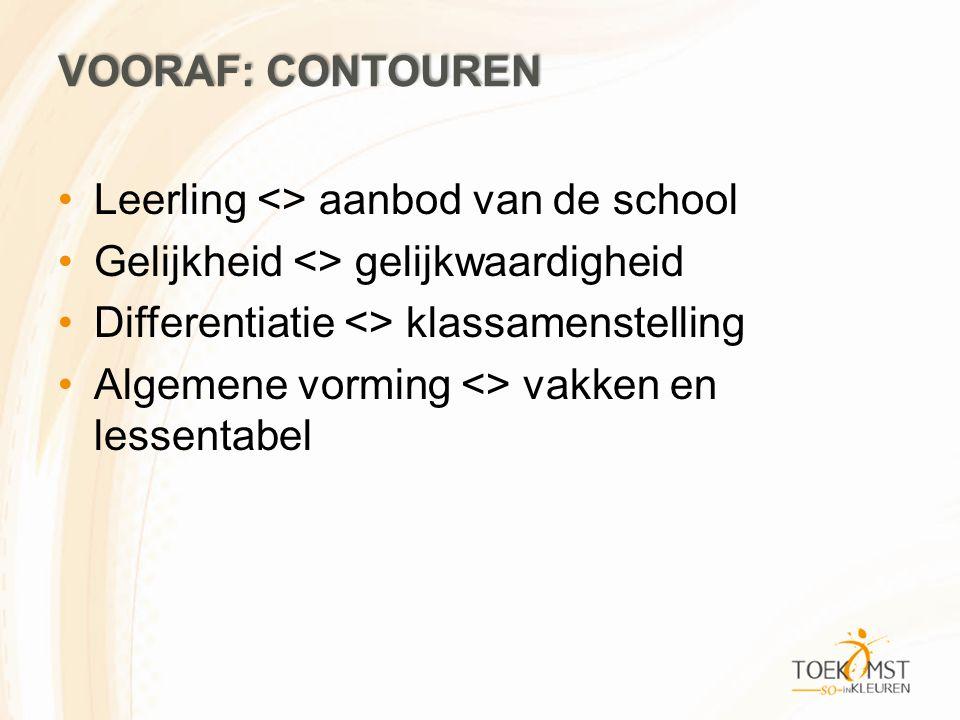 VOORAF: CONTOUREN Leerling <> aanbod van de school Gelijkheid <> gelijkwaardigheid Differentiatie <> klassamenstelling Algemene vorming <> vakken en lessentabel