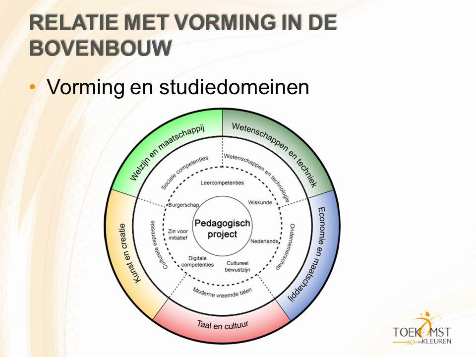 RELATIE MET VORMING IN DE BOVENBOUW Vorming en studiedomeinen
