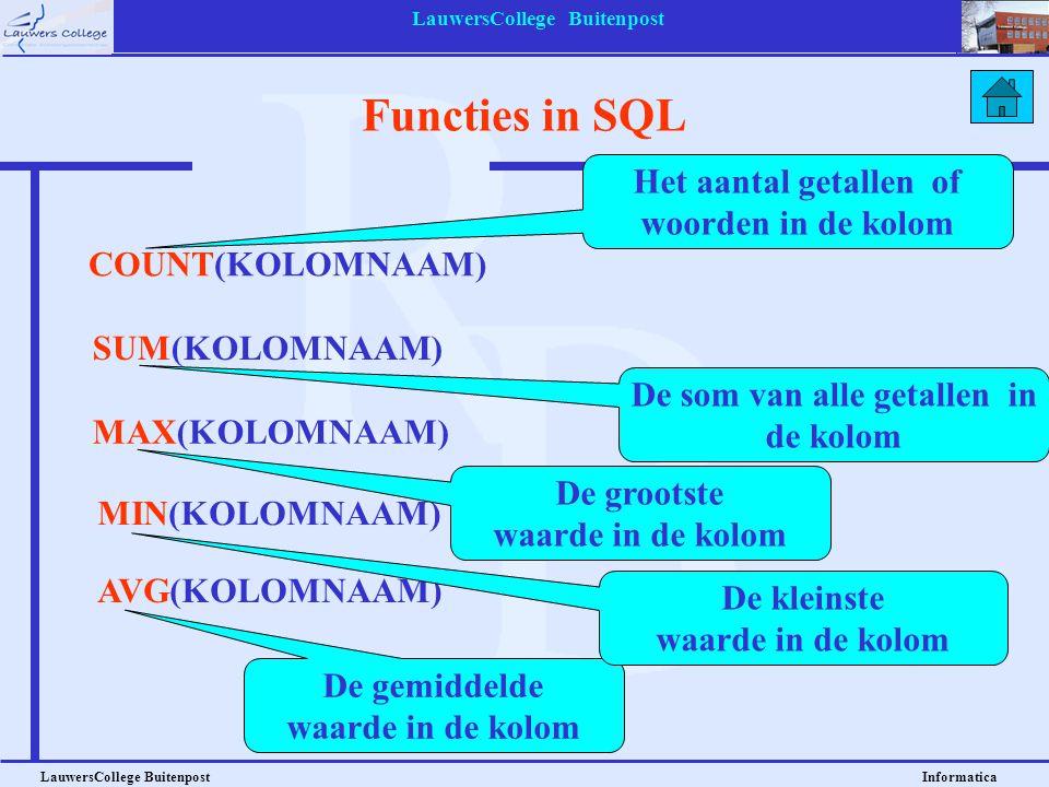 LauwersCollege Buitenpost LauwersCollege Buitenpost Informatica Functies in SQL SUM(KOLOMNAAM) MAX(KOLOMNAAM) MIN(KOLOMNAAM) AVG(KOLOMNAAM) De gemidde