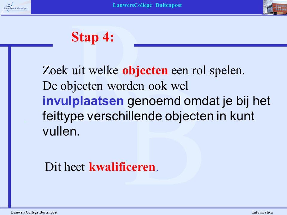 LauwersCollege Buitenpost LauwersCollege Buitenpost Informatica Stap 4: Zoek uit welke objecten een rol spelen. De objecten worden ook wel invulplaats