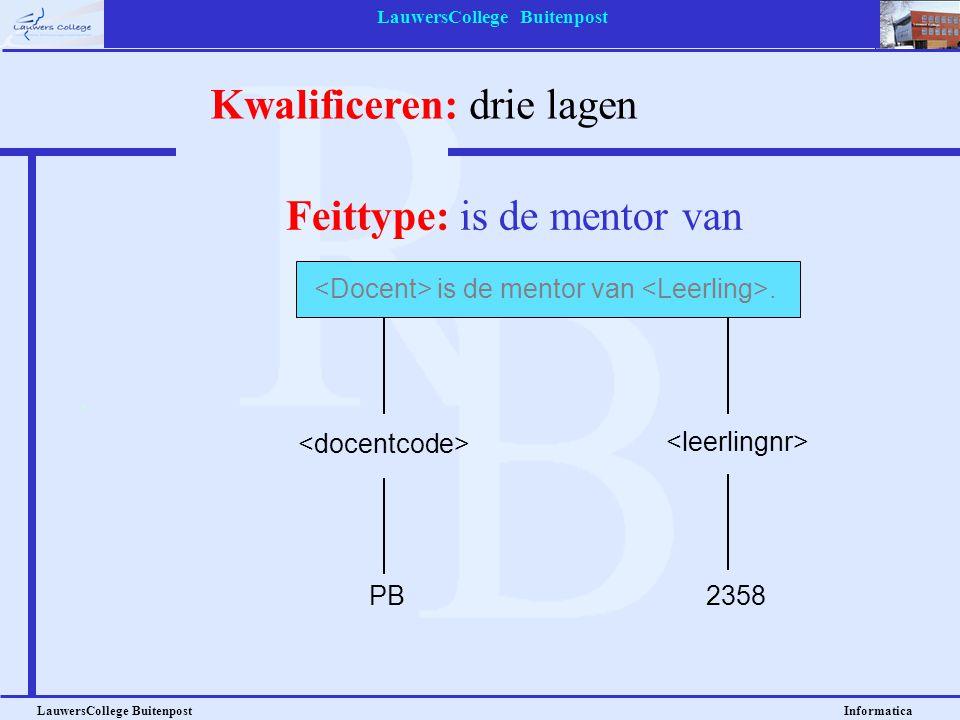 LauwersCollege Buitenpost LauwersCollege Buitenpost Informatica is de mentor van. PB2358 Feittype: is de mentor van Kwalificeren: drie lagen