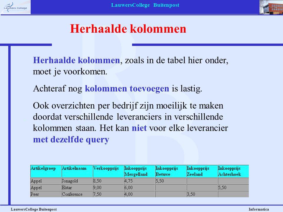 LauwersCollege Buitenpost LauwersCollege Buitenpost Informatica Redundantie Dezelfde gegevens meer dan één keer in de database opnemen (zoals in de tabel hier onder) wordt redundantie genoemd, en dat moet je proberen te voorkomen.