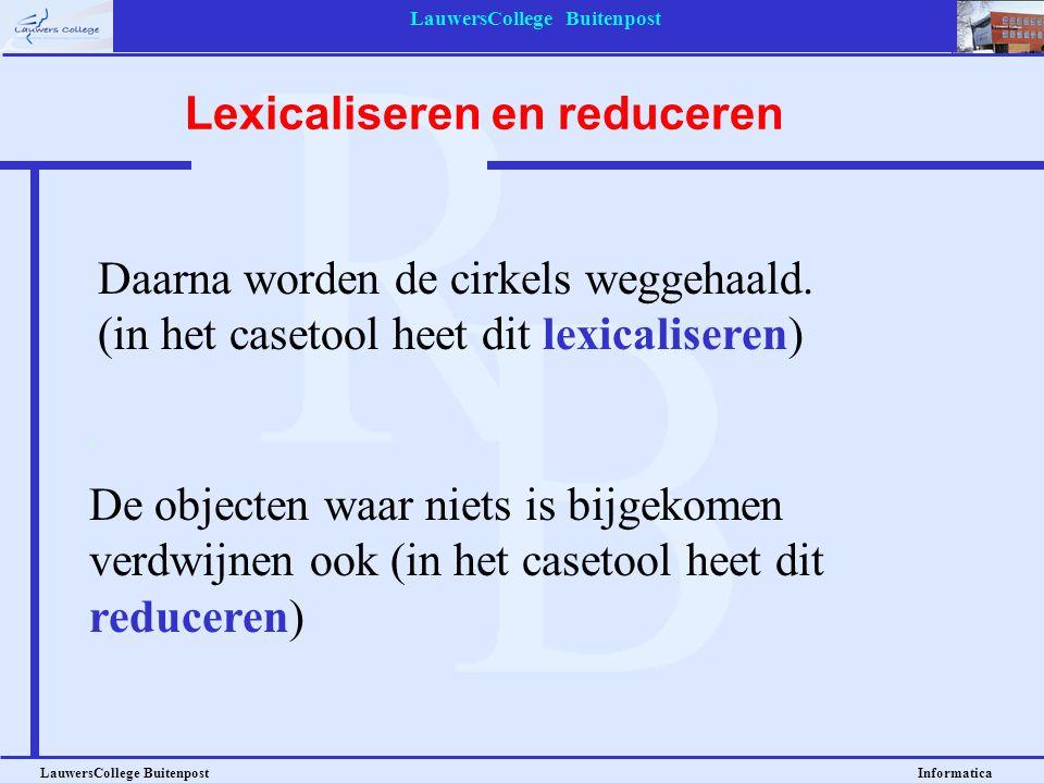 LauwersCollege Buitenpost LauwersCollege Buitenpost Informatica Daarna worden de cirkels weggehaald. (in het casetool heet dit lexicaliseren) Lexicali