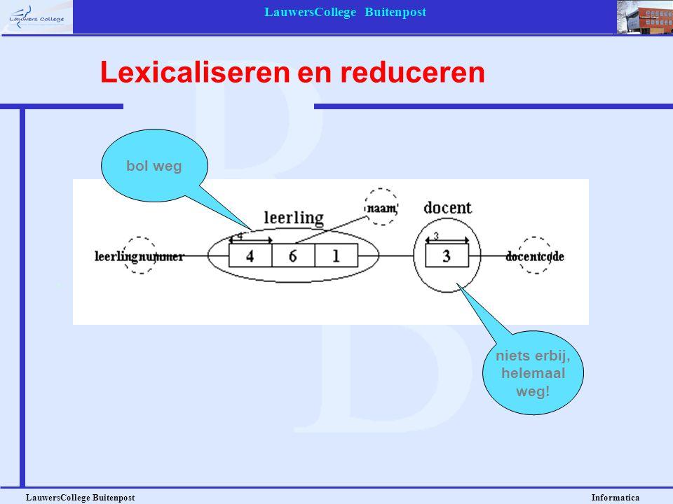 LauwersCollege Buitenpost LauwersCollege Buitenpost Informatica Lexicaliseren en reduceren bol weg niets erbij, helemaal weg!