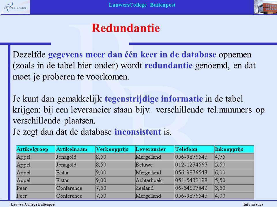 LauwersCollege Buitenpost LauwersCollege Buitenpost Informatica Dit zijn de gegevens die we willen verwerken: De eindexamencijfers van een klas