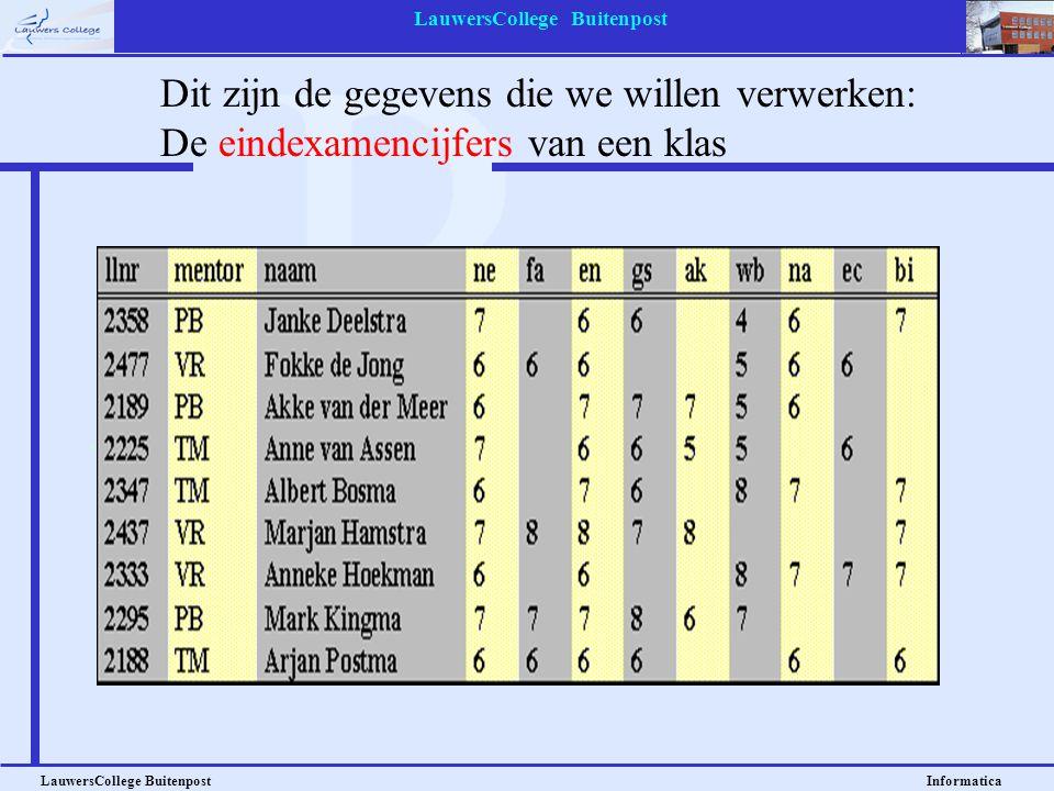 LauwersCollege Buitenpost LauwersCollege Buitenpost Informatica Stap 1: Verwoord de informatie in zinnen.