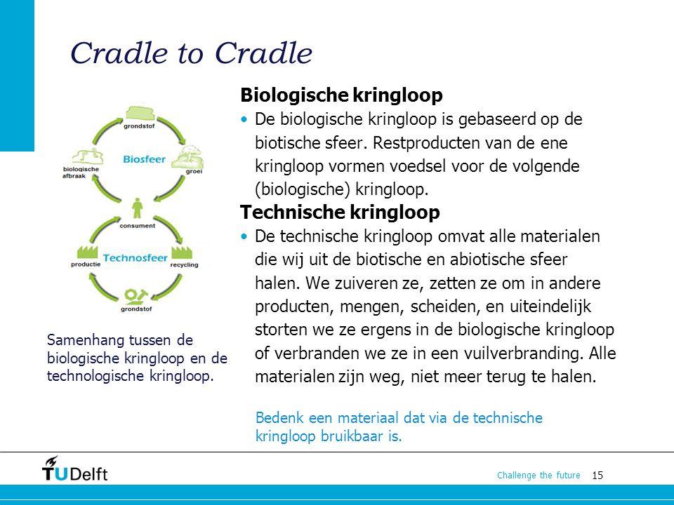 15 Challenge the future Cradle to Cradle Biologische kringloop De biologische kringloop is gebaseerd op de biotische sfeer. Restproducten van de ene k