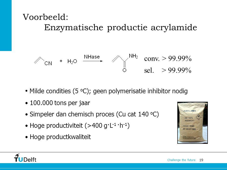 19 Challenge the future Voorbeeld: Enzymatische productie acrylamide conv. > 99.99% sel. > 99.99% Milde condities (5 o C); geen polymerisatie inhibito