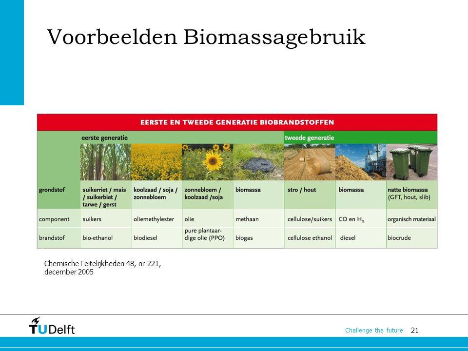 21 Challenge the future Voorbeelden Biomassagebruik Chemische Feitelijkheden 48, nr 221, december 2005