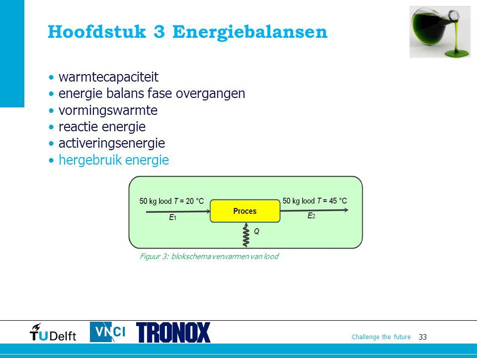 33 Challenge the future Hoofdstuk 3 Energiebalansen warmtecapaciteit energie balans fase overgangen vormingswarmte reactie energie activeringsenergie