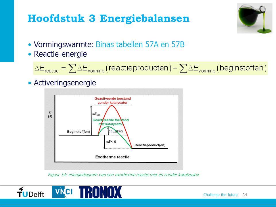 34 Challenge the future Hoofdstuk 3 Energiebalansen Vormingswarmte: Binas tabellen 57A en 57B Reactie-energie Activeringsenergie Figuur 14: energiedia