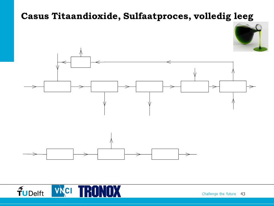 43 Challenge the future Casus Titaandioxide, Sulfaatproces, volledig leeg
