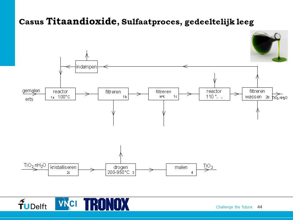 44 Challenge the future Casus Titaandioxide, Sulfaatproces, gedeeltelijk leeg