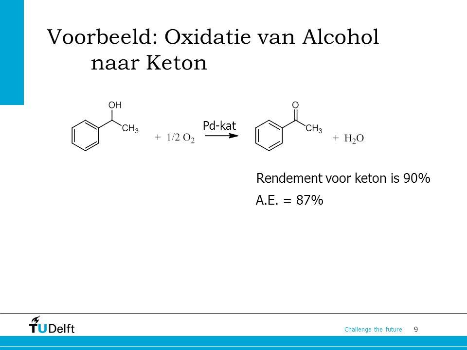 9 Challenge the future Voorbeeld: Oxidatie van Alcohol naar Keton A.E. = 87% Rendement voor keton is 90% Pd-kat
