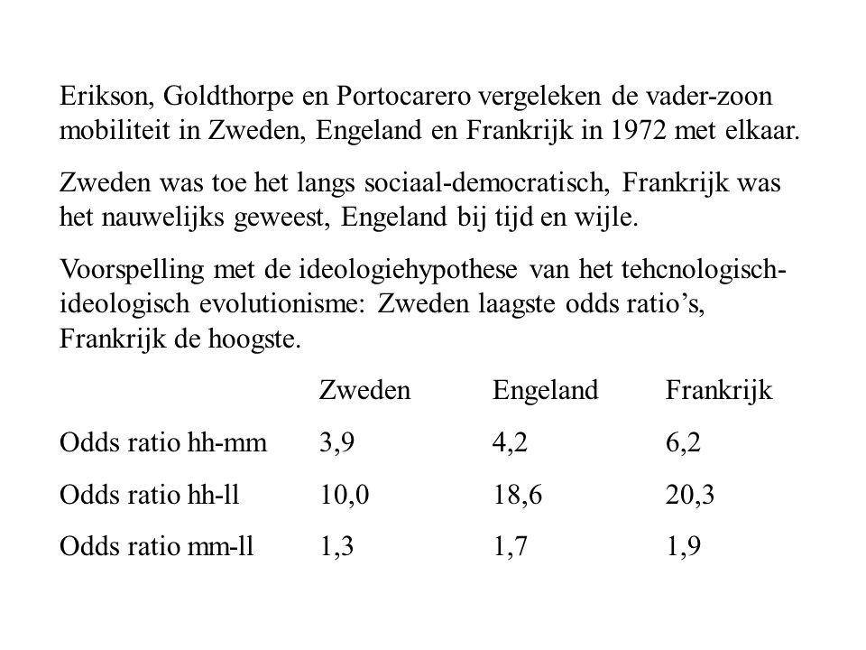 Erikson, Goldthorpe en Portocarero vergeleken de vader-zoon mobiliteit in Zweden, Engeland en Frankrijk in 1972 met elkaar.
