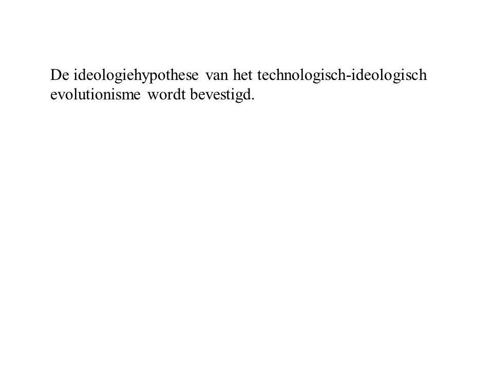De ideologiehypothese van het technologisch-ideologisch evolutionisme wordt bevestigd.