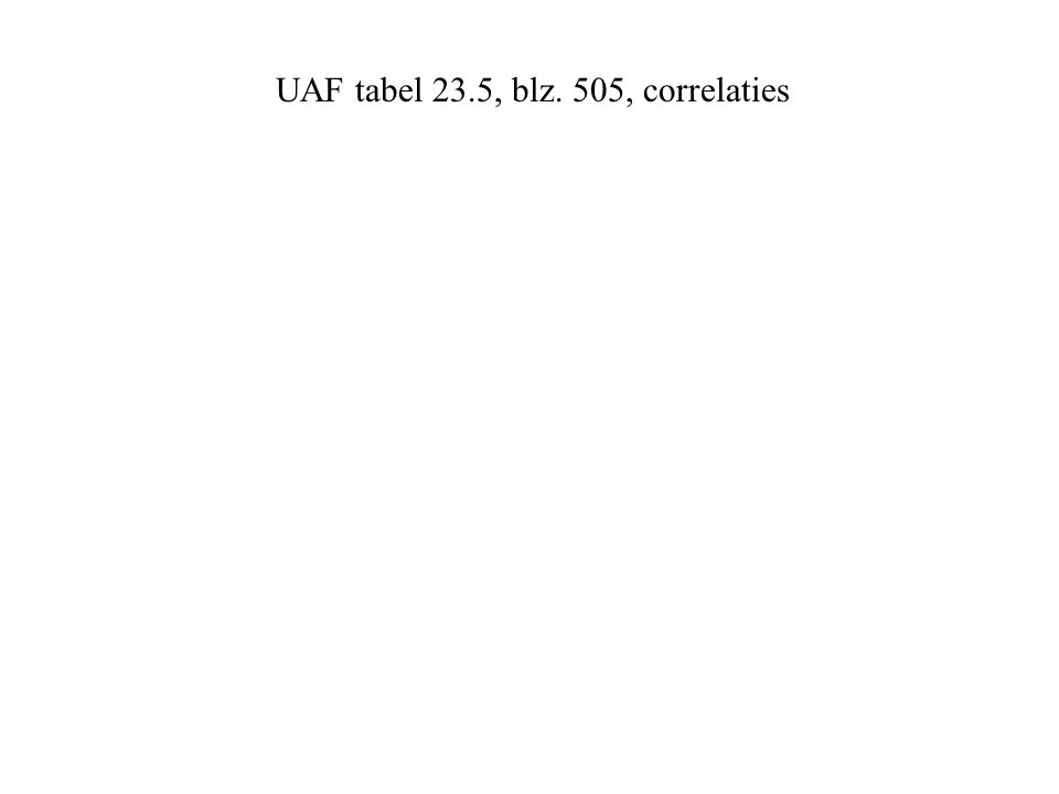 UAF tabel 23.5, blz. 505, correlaties