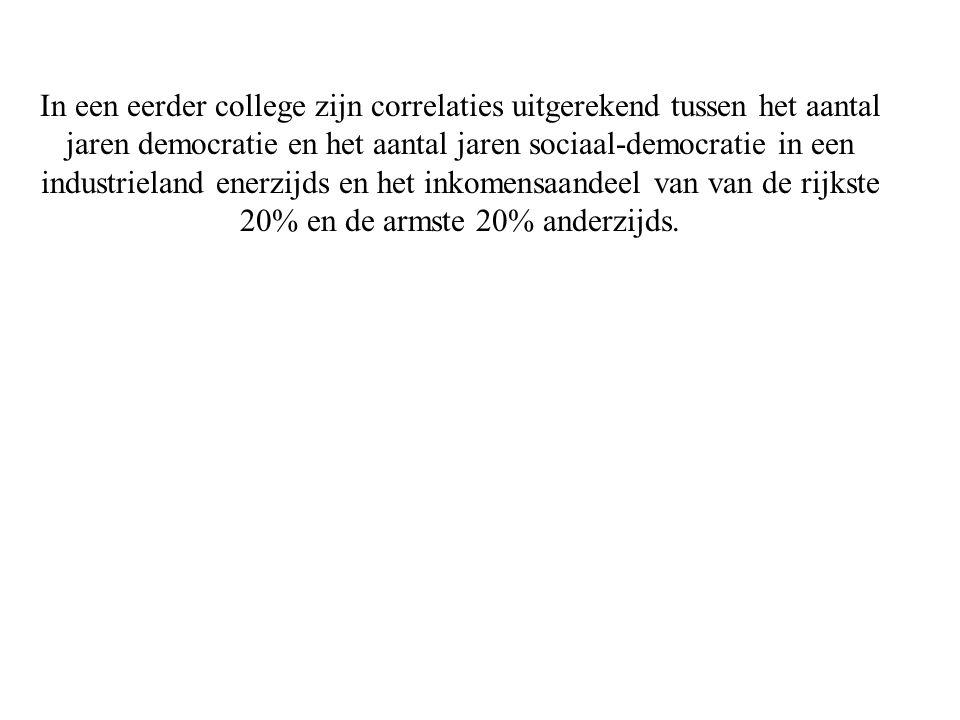 In een eerder college zijn correlaties uitgerekend tussen het aantal jaren democratie en het aantal jaren sociaal-democratie in een industrieland enerzijds en het inkomensaandeel van van de rijkste 20% en de armste 20% anderzijds.