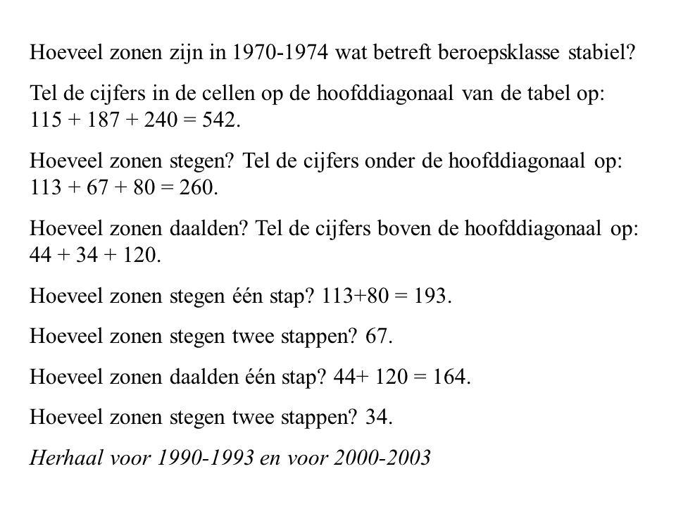 Hoeveel zonen zijn in 1970-1974 wat betreft beroepsklasse stabiel.