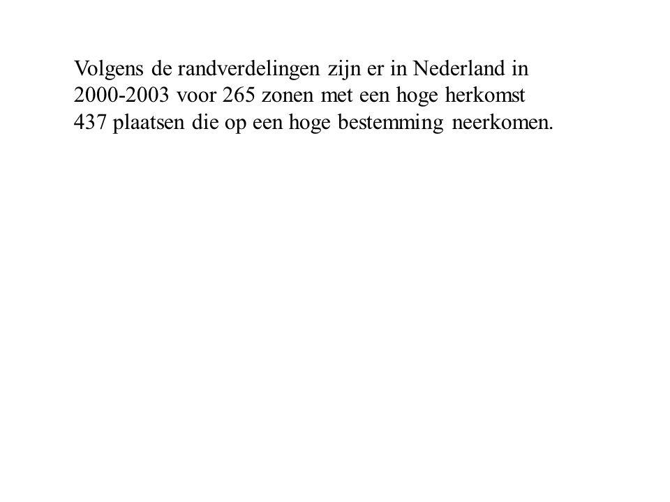 Volgens de randverdelingen zijn er in Nederland in 2000-2003 voor 265 zonen met een hoge herkomst 437 plaatsen die op een hoge bestemming neerkomen.