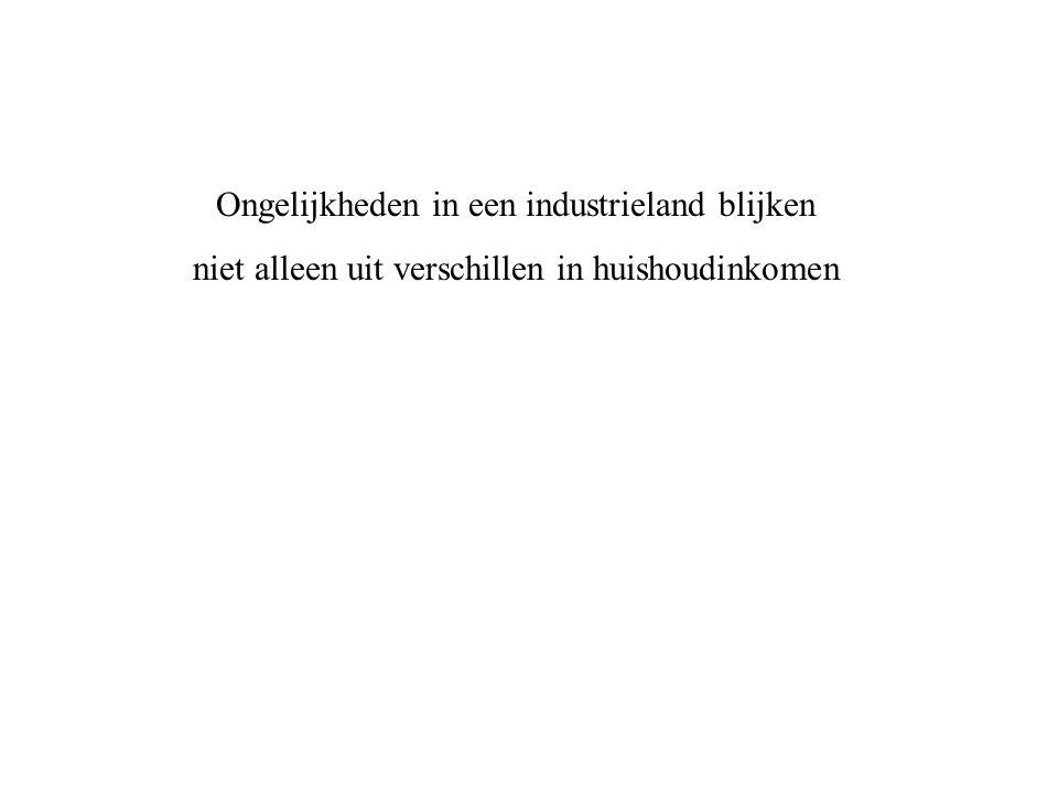 Nederland 2000-2003; absolute aantallen omgerekend tot promilles zoon hoogmidlaagtotaal hoog1627924265 Vadermidden20423294530 laag717955205 totaal4373901731000