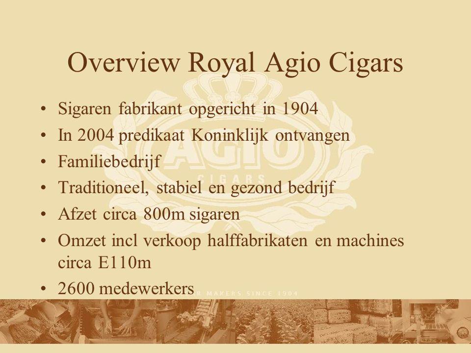 Overview Royal Agio Cigars Sigaren fabrikant opgericht in 1904 In 2004 predikaat Koninklijk ontvangen Familiebedrijf Traditioneel, stabiel en gezond bedrijf Afzet circa 800m sigaren Omzet incl verkoop halffabrikaten en machines circa E110m 2600 medewerkers