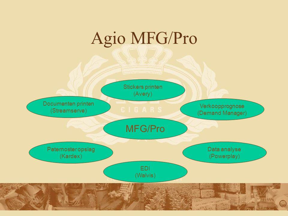Agio MFG/Pro MFG/Pro Documenten printen (Streamserve) Verkoopprognose (Demand Manager) Stickers printen (Avery) Paternoster opslag (Kardex) EDI (Walvis) Data analyse (Powerplay)